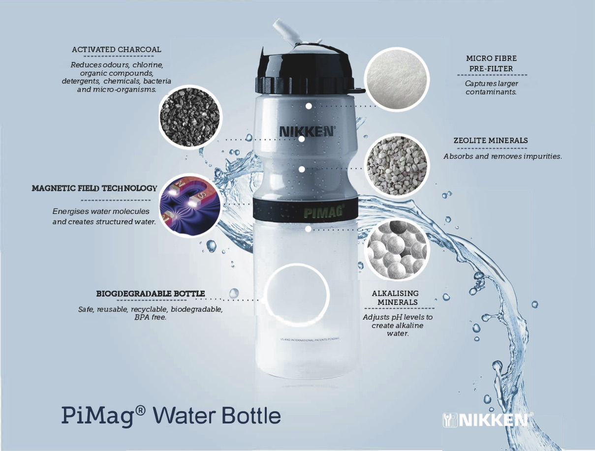 Technical explanation of the different components of the PiMag Sport filter bottle